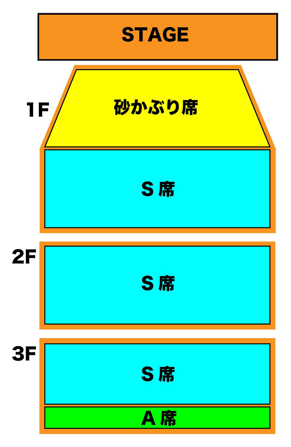 座席 表 大阪 フェスティバル ホール フェスティバルホールの座席 見え方はどんな?2階席3階席を徹底解説
